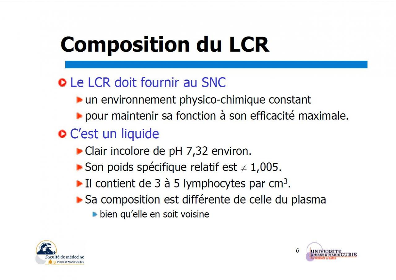 Composition du LCR (1)
