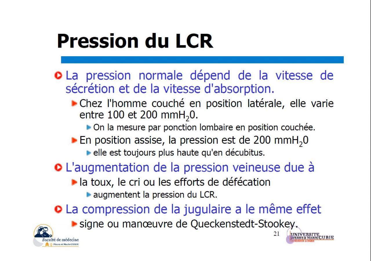 Pression du LCR