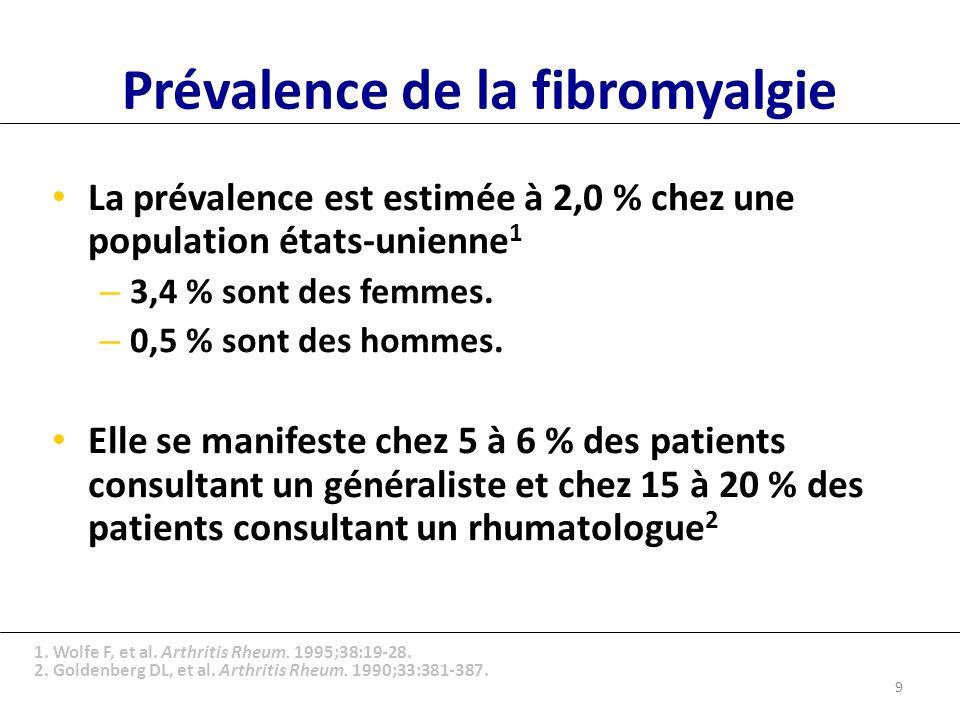 Prévalence Fibromyalgie